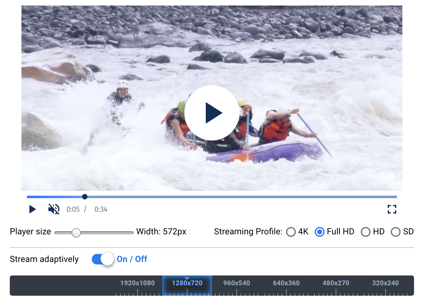 Cloudinary Video Cloudinary Launches a Complete Video Solution - cloudinary adaptive streaming - Cloudinary Launches a Complete Video Solution