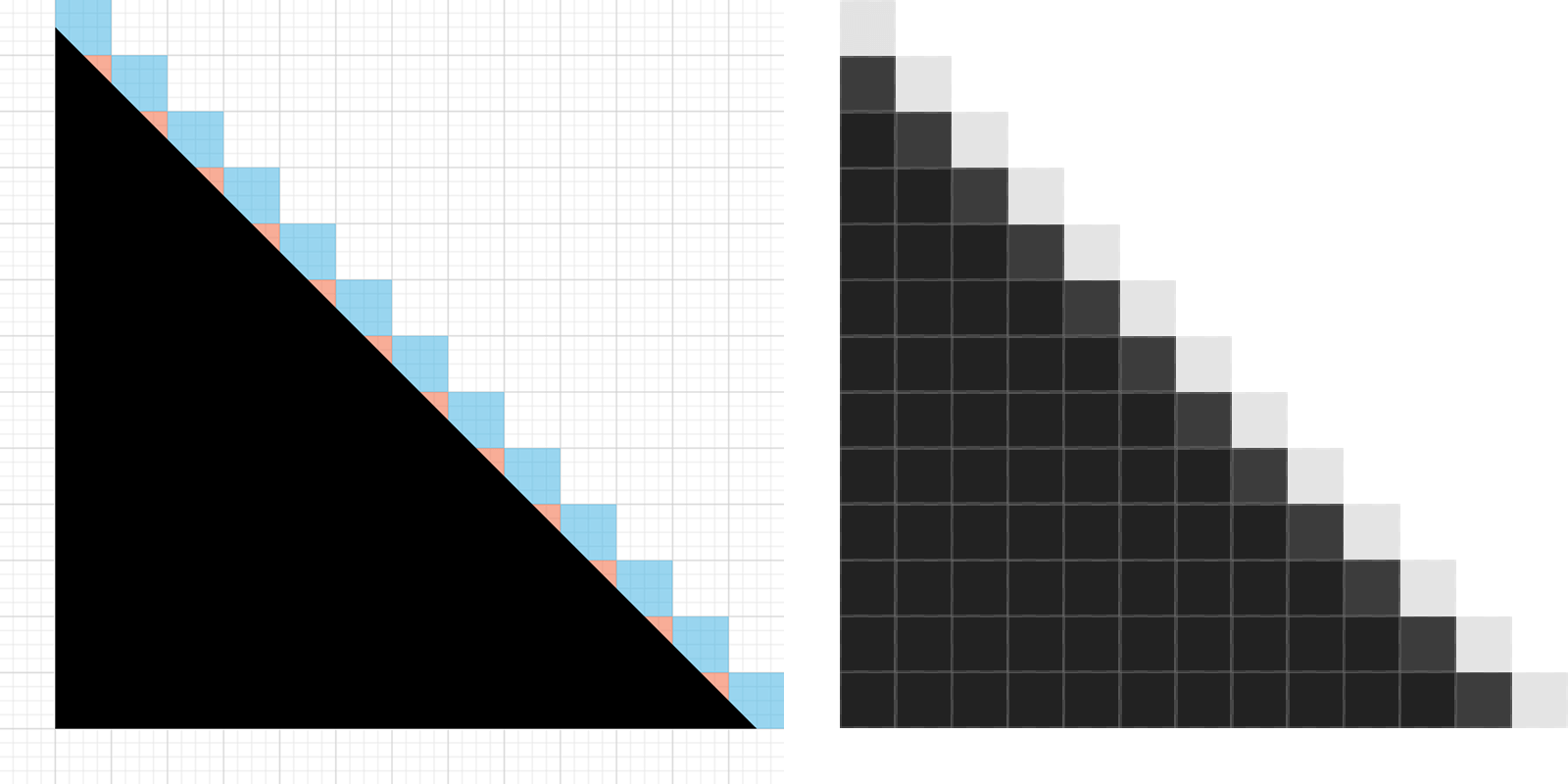 Vector design splits pixel directly in half, causing image pixels to render blurred at 50% gray.