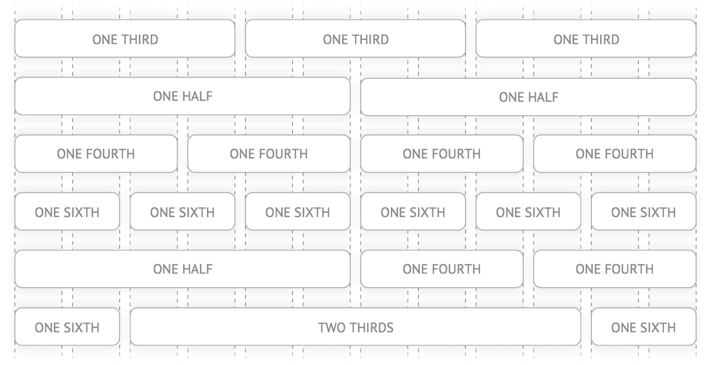 A twelve-column grid with columns and gutters